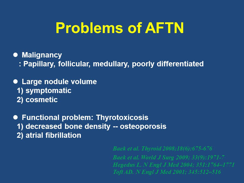 Problems of AFTN Malignancy