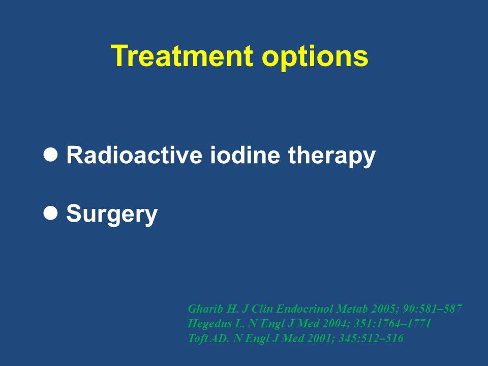 Treatment options Radioactive iodine therapy Surgery
