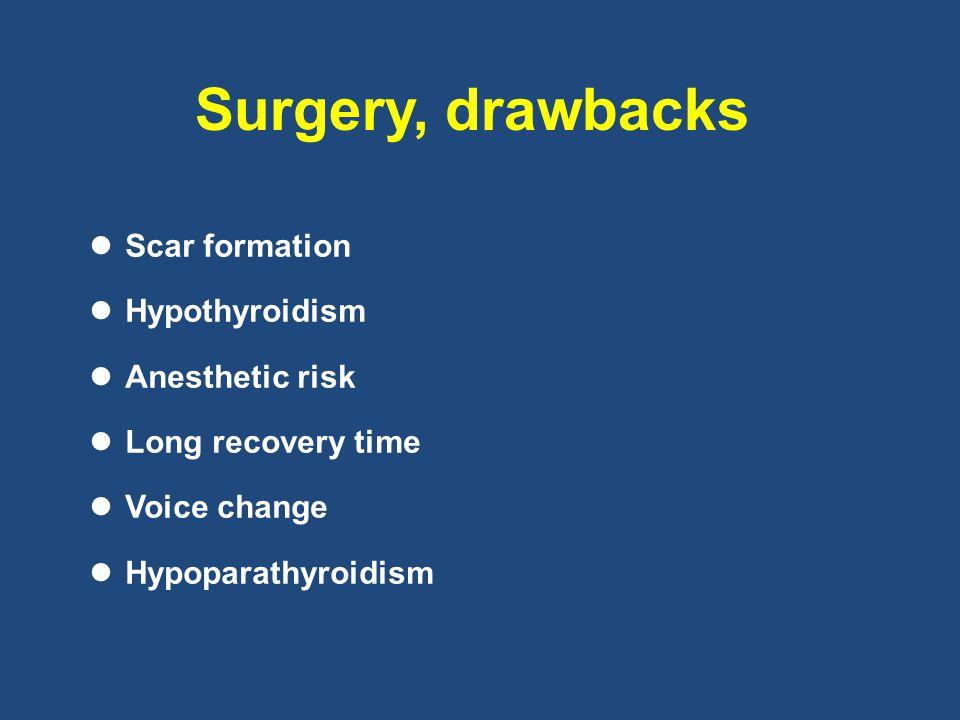 Surgery, drawbacks Scar formation Hypothyroidism Anesthetic risk