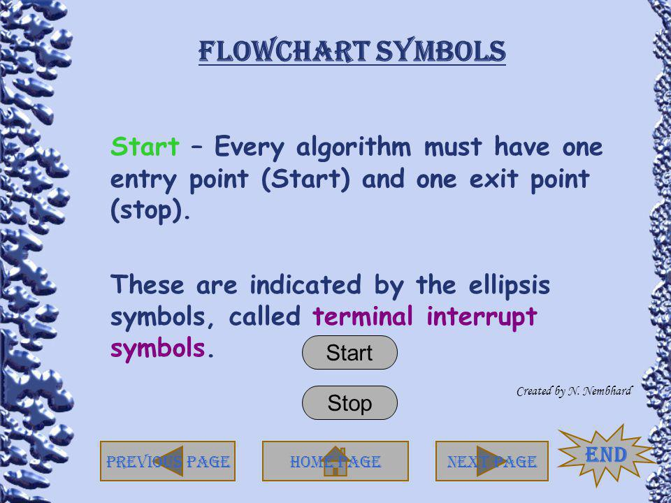 Flowchart Symbols Start – Every algorithm must have one entry point (Start) and one exit point (stop).