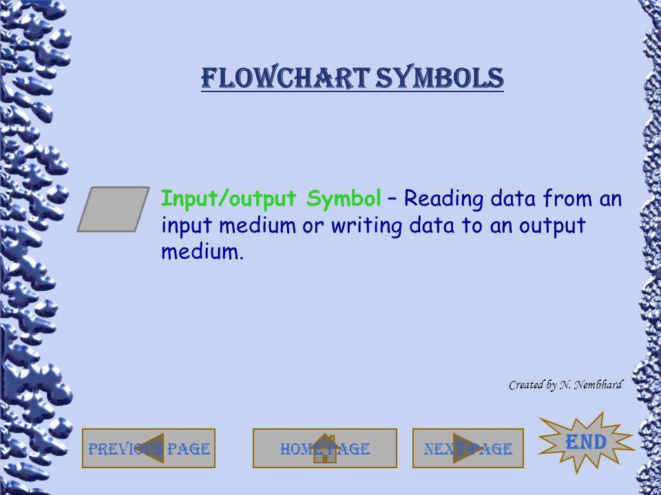 Flowchart Symbols Input/output Symbol – Reading data from an input medium or writing data to an output medium.