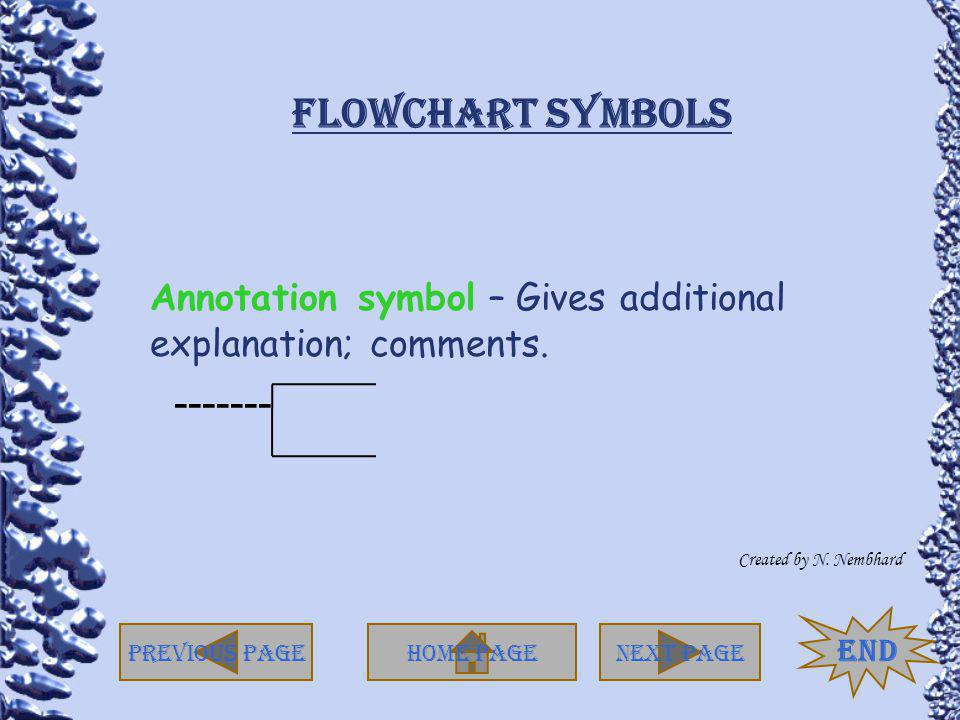 Annotation symbol – Gives additional explanation; comments.