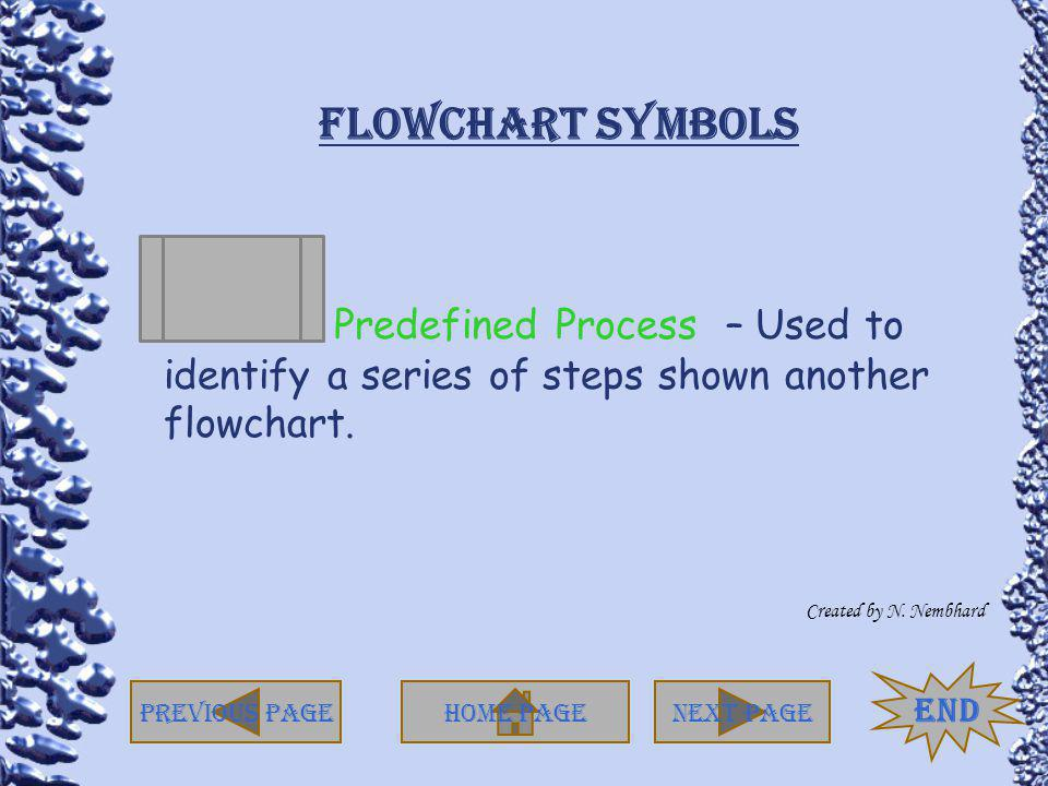 Flowchart Symbols Predefined Process – Used to identify a series of steps shown another flowchart.