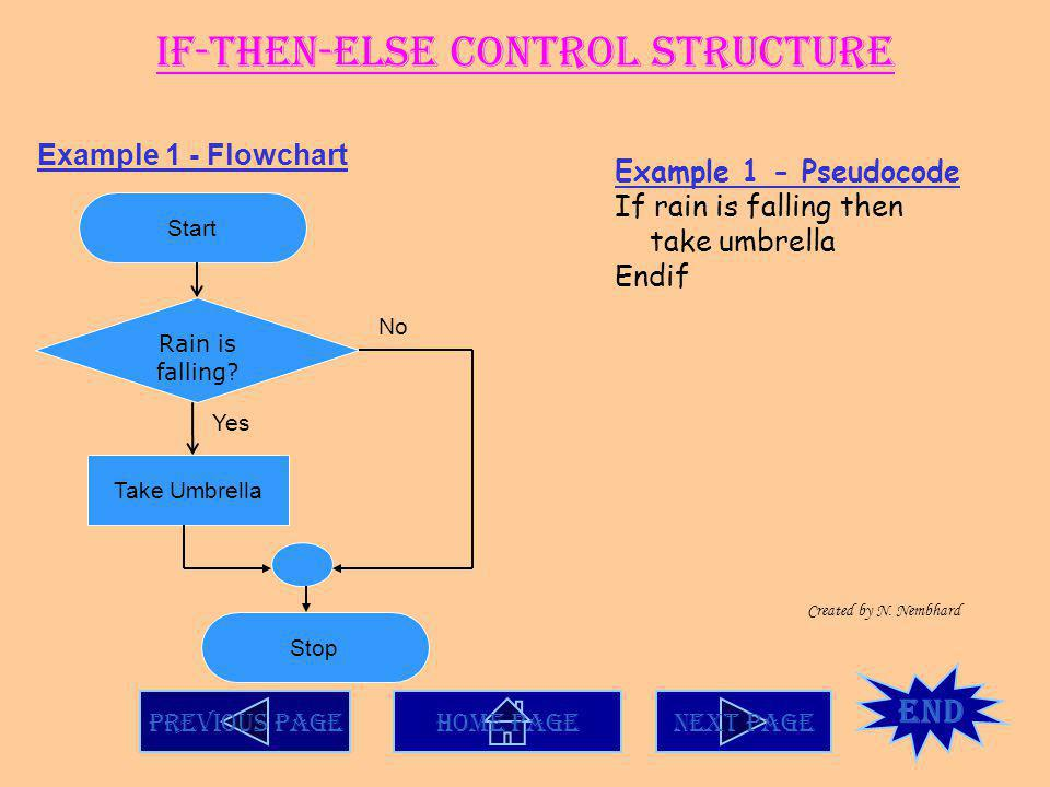 IF-THEN-ELSE CONTROL STRUCTURE
