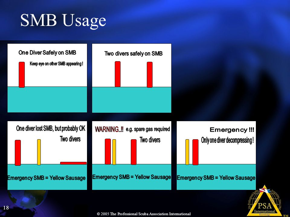 SMB Usage 18 One Diver Safely on SMB Two divers safely on SMB