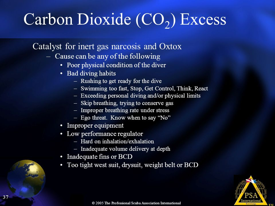 Carbon Dioxide (CO2) Excess