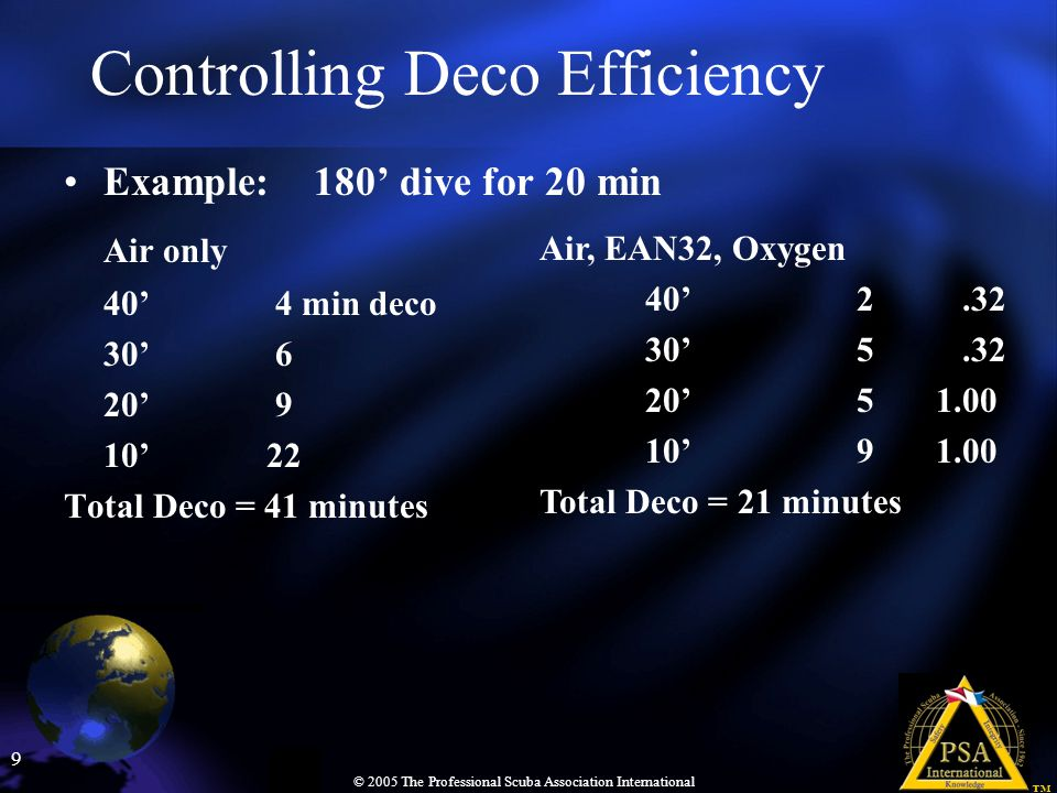 Controlling Deco Efficiency