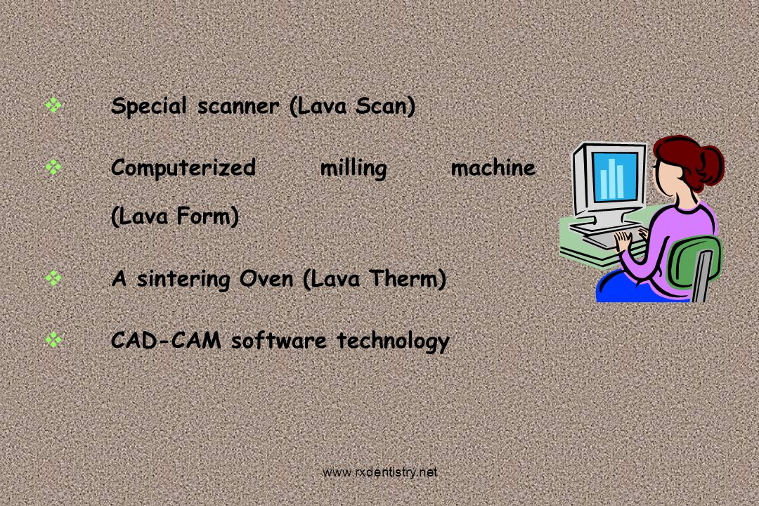Special scanner (Lava Scan) Computerized milling machine (Lava Form)