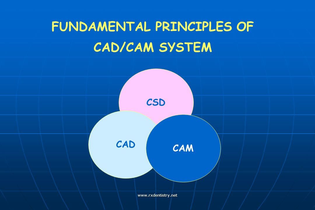FUNDAMENTAL PRINCIPLES OF CAD/CAM SYSTEM