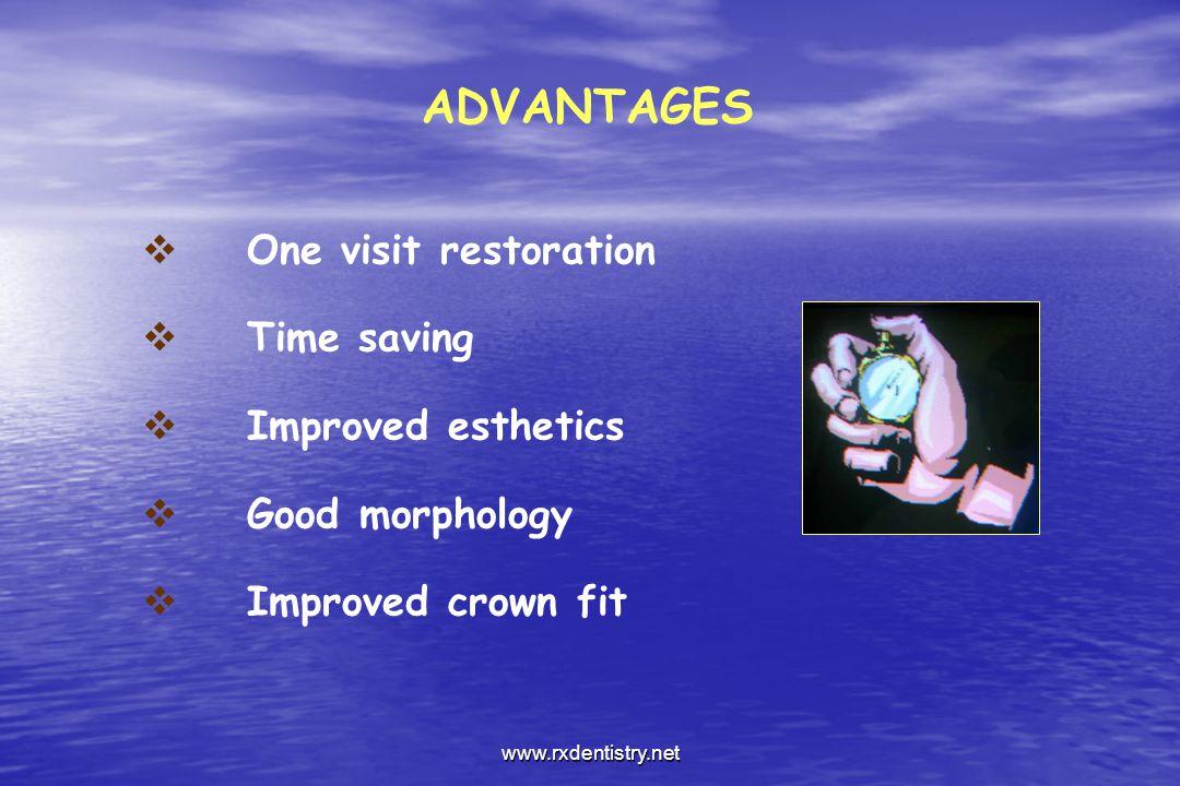 ADVANTAGES One visit restoration Time saving Improved esthetics