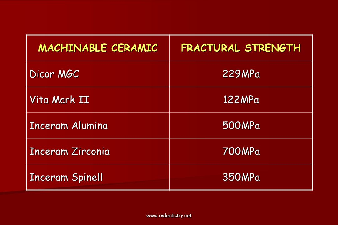 MACHINABLE CERAMIC FRACTURAL STRENGTH