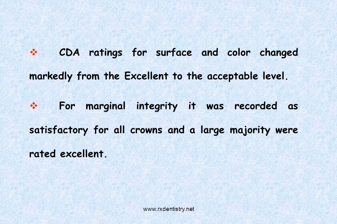 CDA ratings for surface and color changed markedly from the Excellent to the acceptable level.