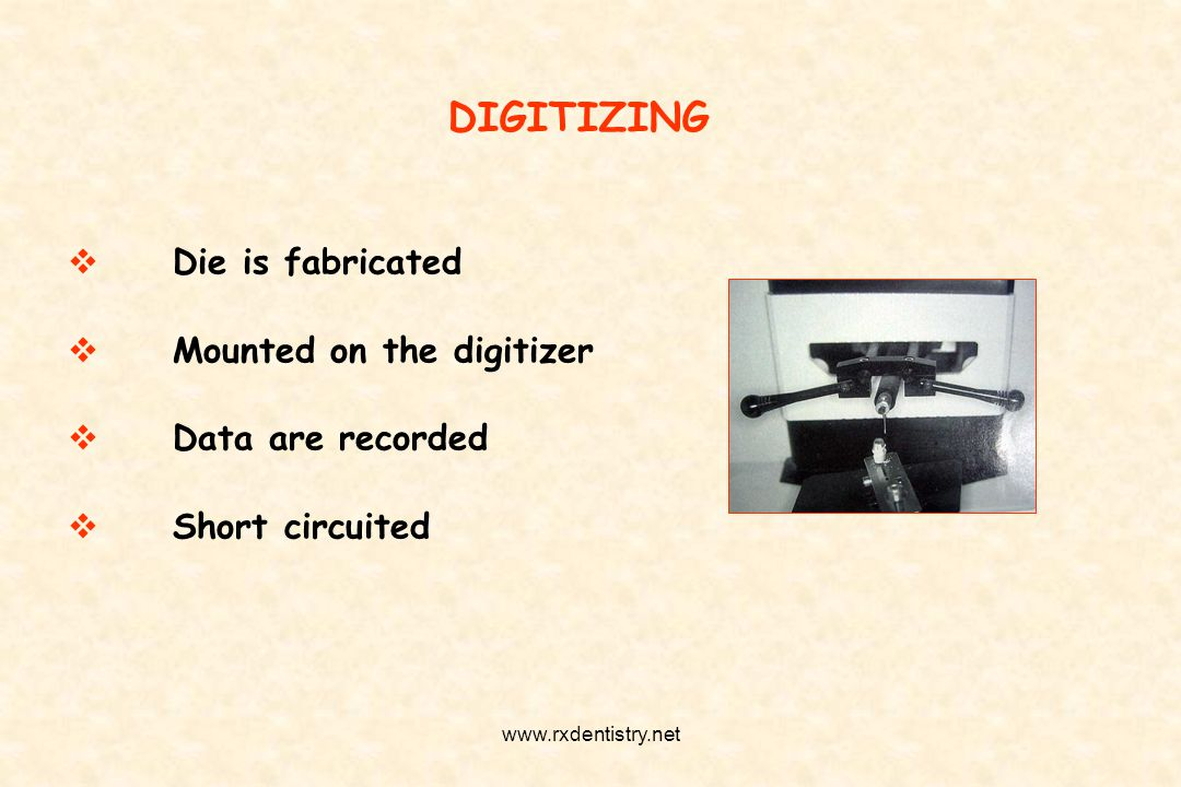 DIGITIZING Die is fabricated Mounted on the digitizer