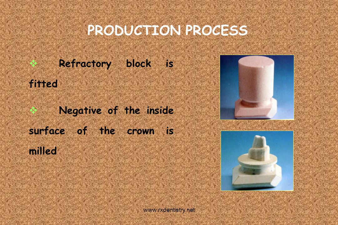 PRODUCTION PROCESS Refractory block is fitted