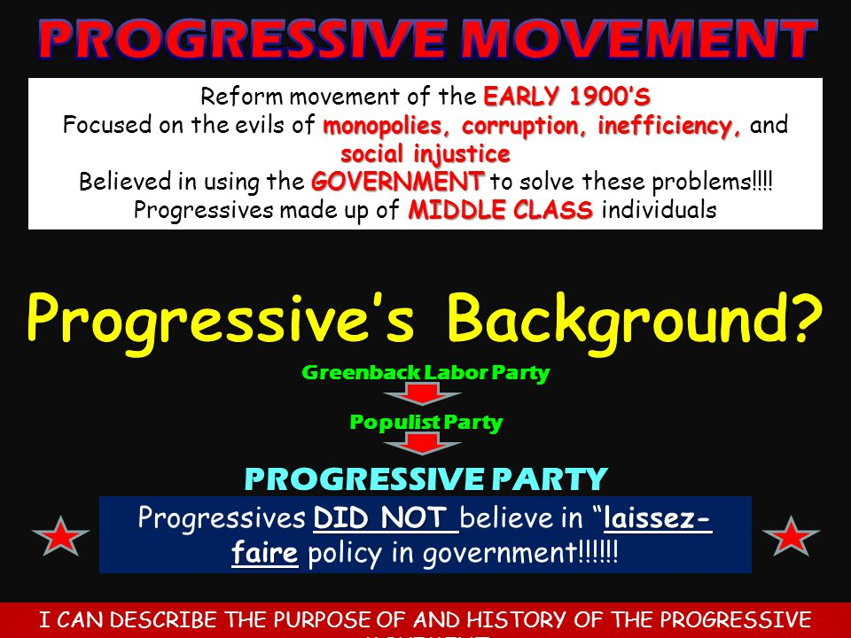 Progressive's Background