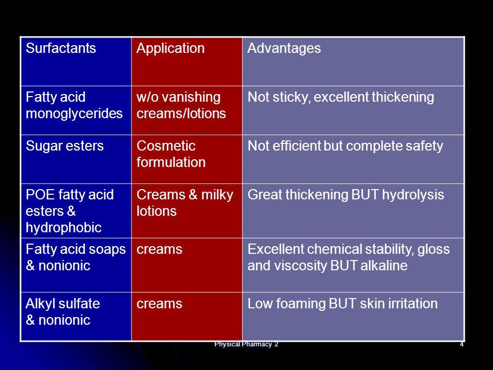 Fatty acid monoglycerides w/o vanishing creams/lotions