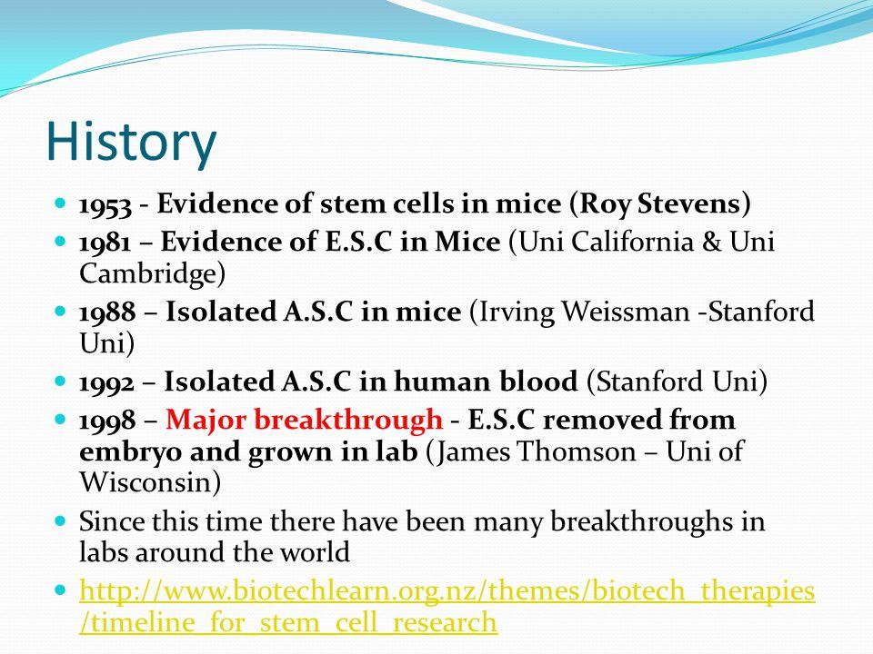 History 1953 - Evidence of stem cells in mice (Roy Stevens)