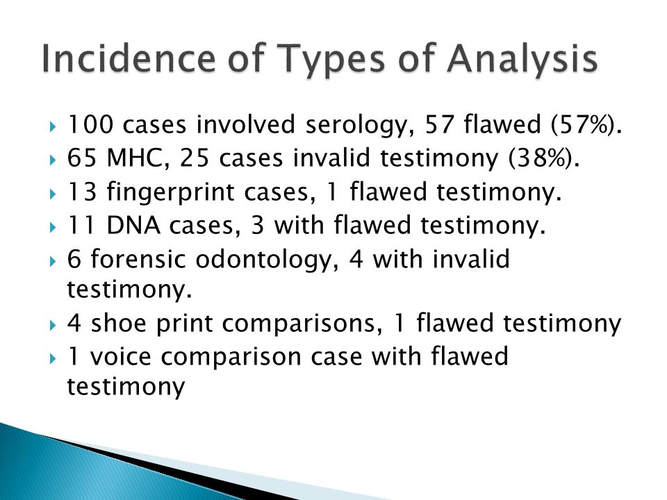 Incidence of Types of Analysis