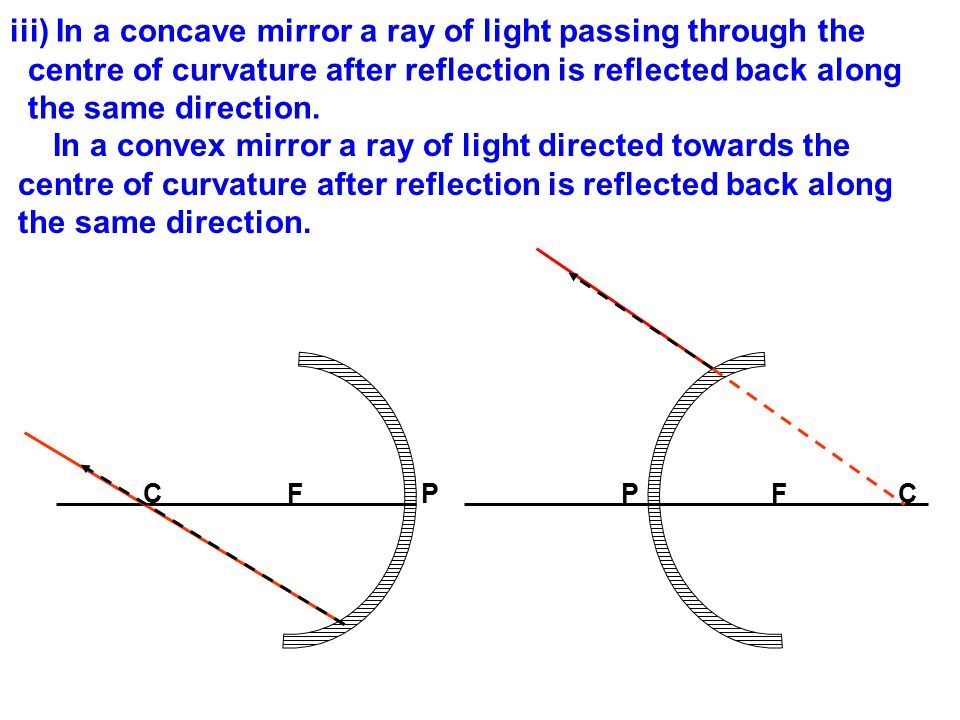 iii) In a concave mirror a ray of light passing through the centre of curvature after reflection is reflected back along the same direction.