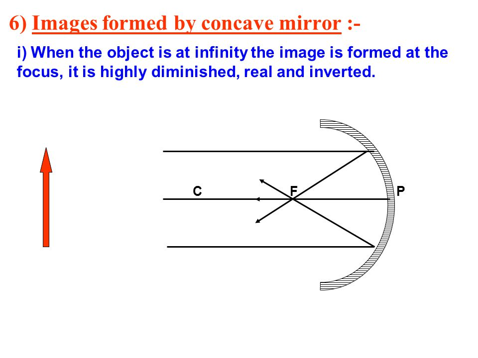 6) Images formed by concave mirror :-