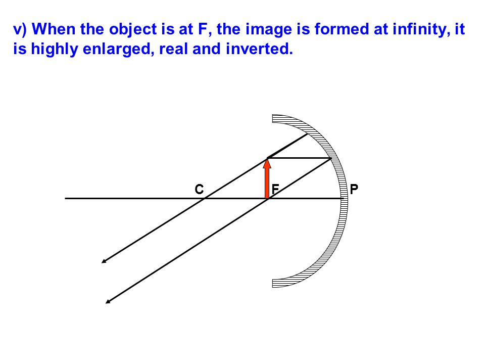 v) When the object is at F, the image is formed at infinity, it is highly enlarged, real and inverted.