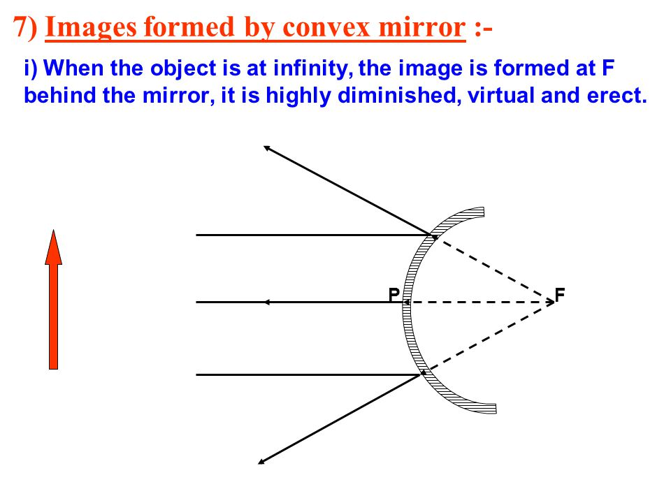 7) Images formed by convex mirror :-