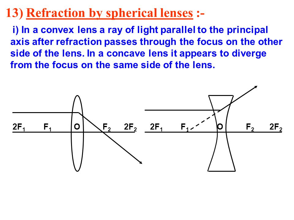 13) Refraction by spherical lenses :-
