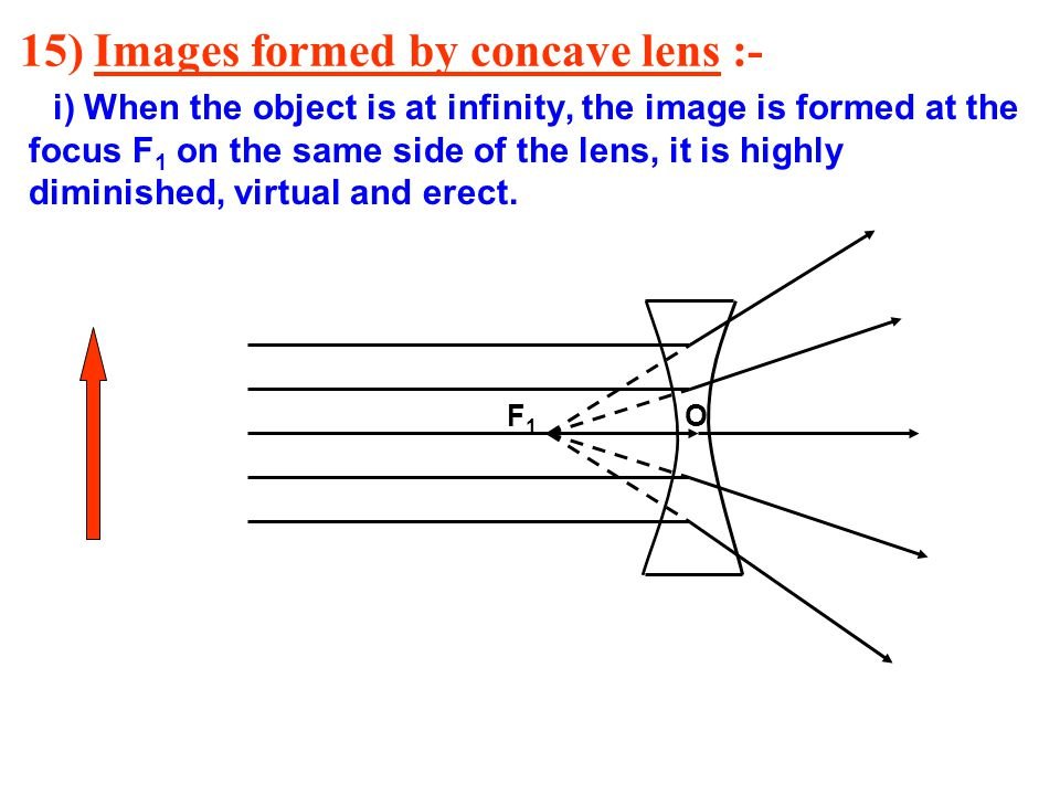 15) Images formed by concave lens :-