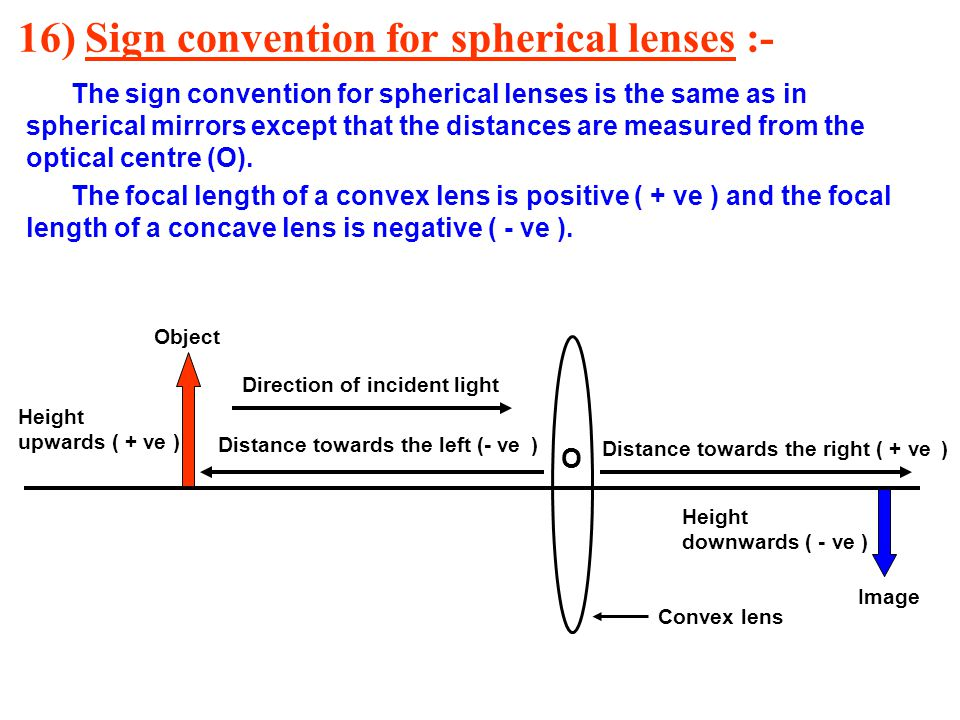16) Sign convention for spherical lenses :-