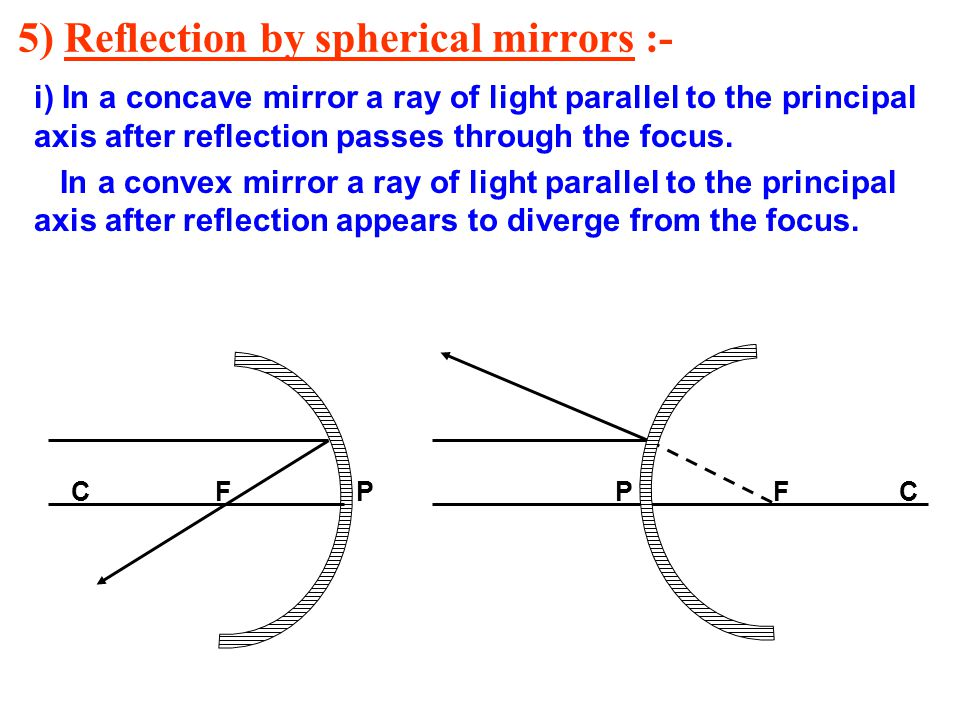 5) Reflection by spherical mirrors :-
