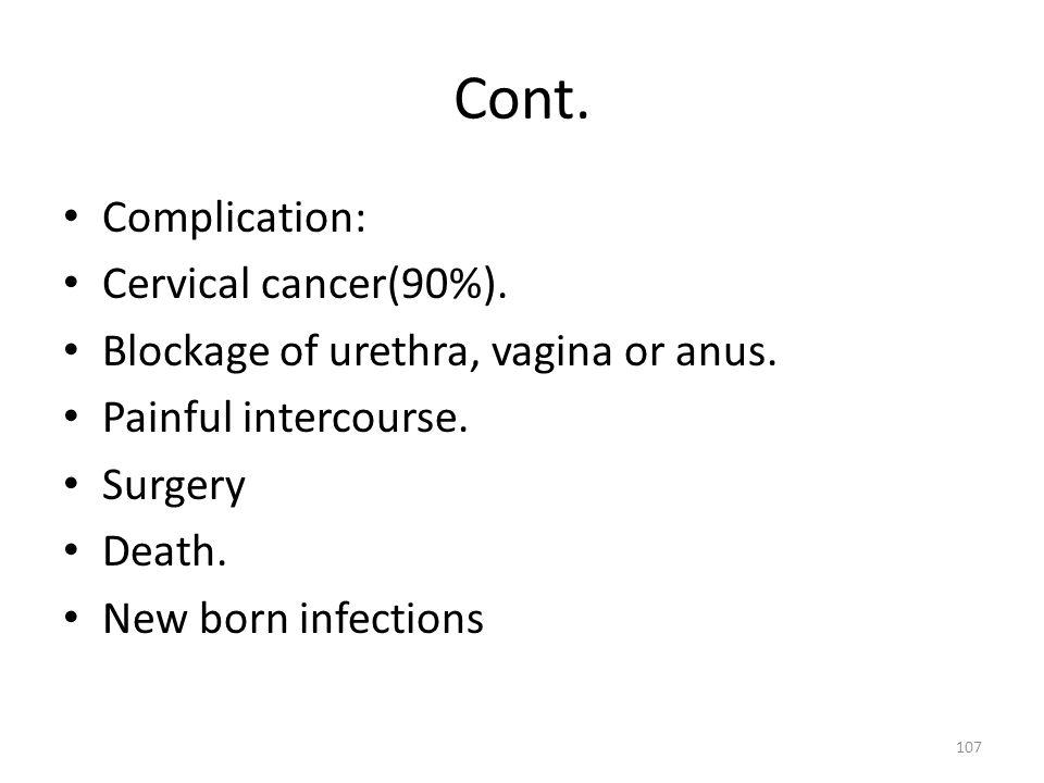 Cont. Complication: Cervical cancer(90%).