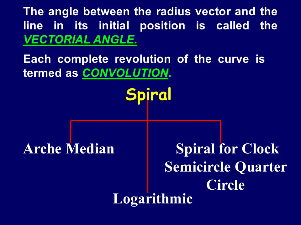 Spiral for Clock Semicircle Quarter Circle