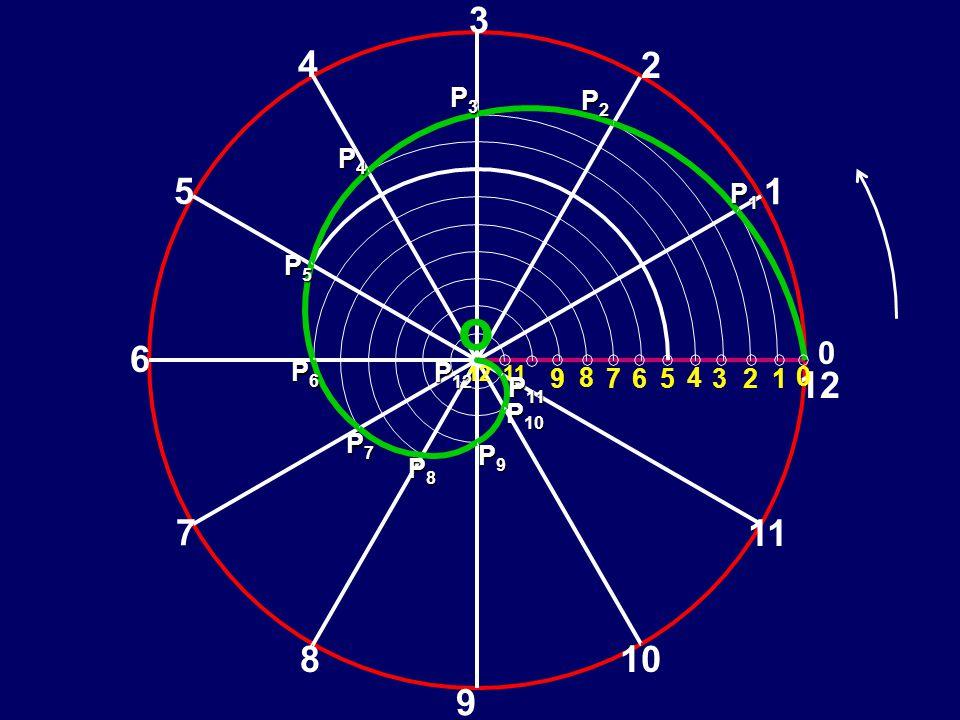 3 4 2 P3 P2 P4 5 1 P1 P5 o 6 P6 P12 8 7 1 2 3 4 5 6 9 11 12 12 P11 P10 P7 P9 P8 7 11 8 10 9
