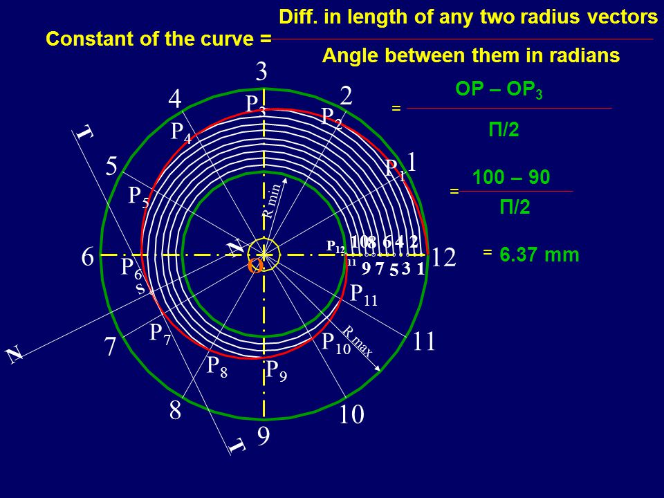 Diff. in length of any two radius vectors