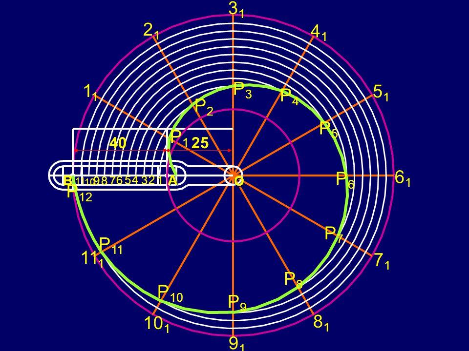 11 21. 31. 41. 51. 61. 71. 81. 91. 101. 111. P3. P4. P2. P5. P1. 40. 25. P6. B. A.