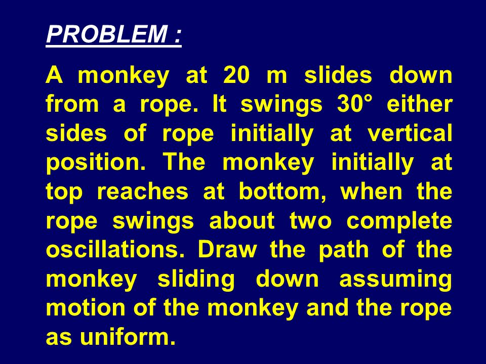 PROBLEM :