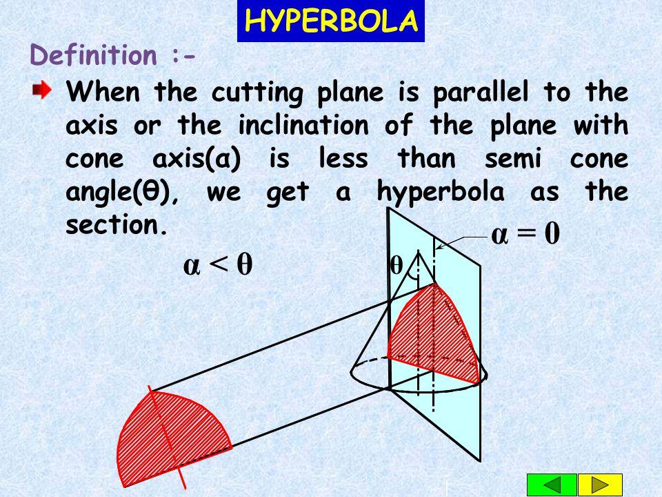 α = 0 α < θ HYPERBOLA Definition :-
