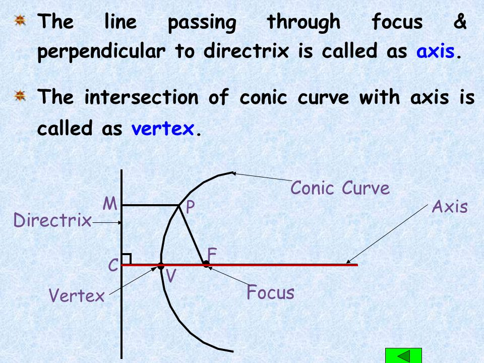 The intersection of conic curve with axis is called as vertex.