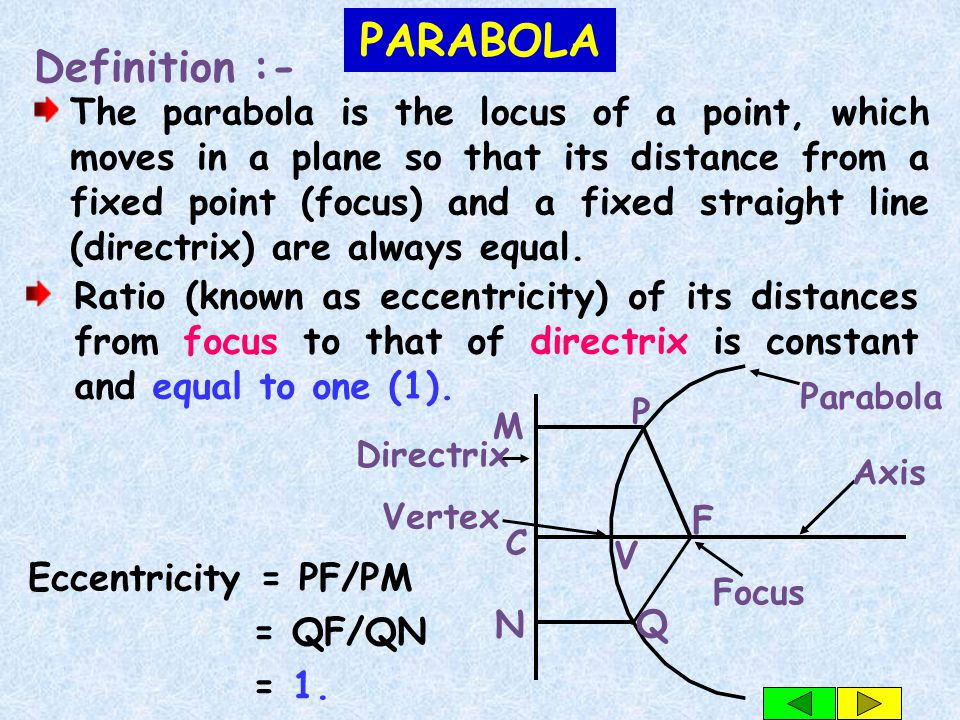 PARABOLA Definition :-