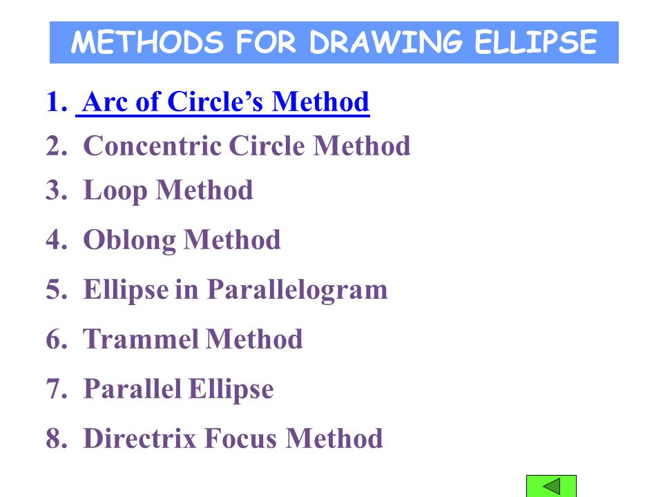 METHODS FOR DRAWING ELLIPSE