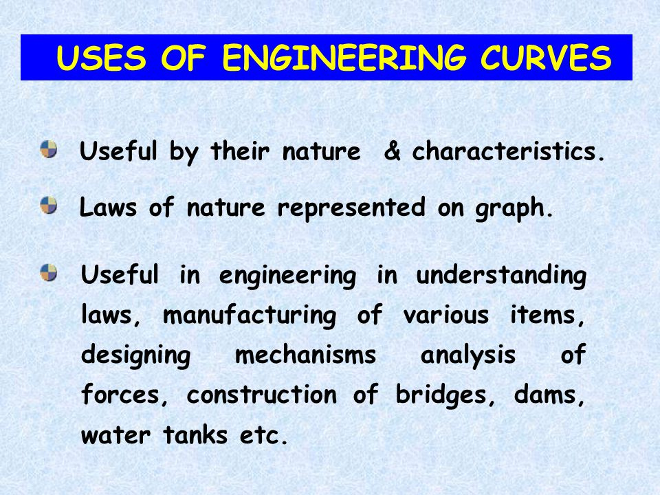 USES OF ENGINEERING CURVES