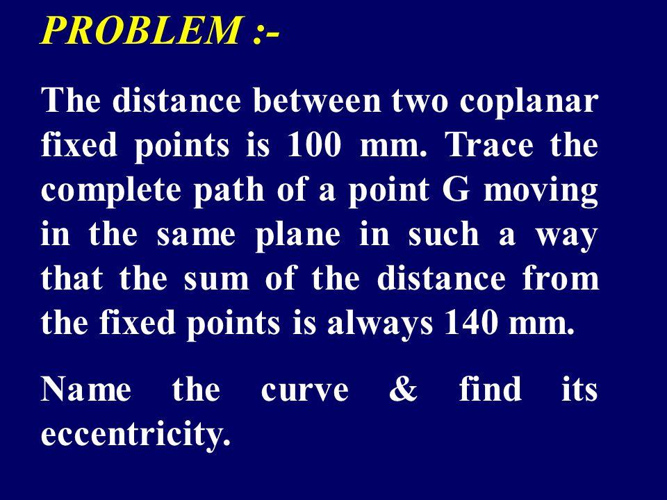 PROBLEM :-