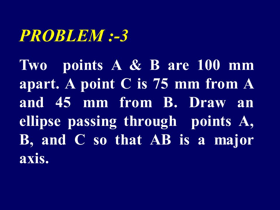 PROBLEM :-3