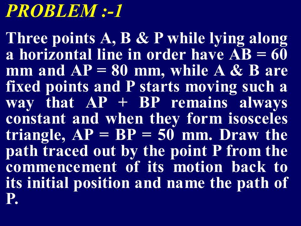 PROBLEM :-1