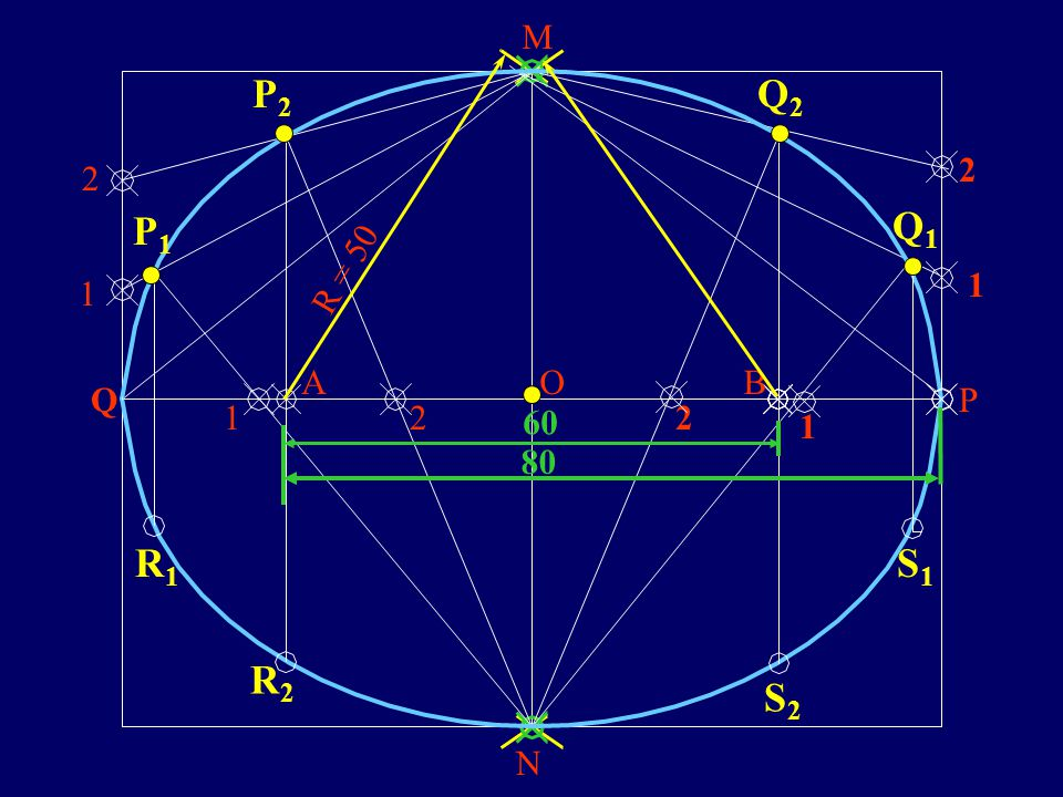 M P2 Q2 2 2 P1 Q1 R = 50 1 1 A O B Q P 1 2 2 1 60 80 R1 S1 R2 S2 N