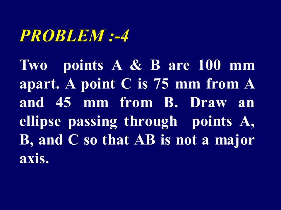 PROBLEM :-4