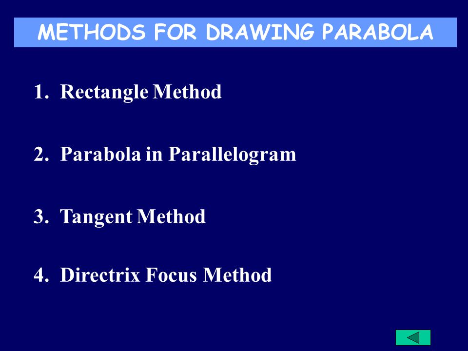METHODS FOR DRAWING PARABOLA