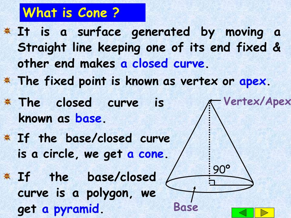 What is Cone It is a surface generated by moving a Straight line keeping one of its end fixed & other end makes a closed curve.