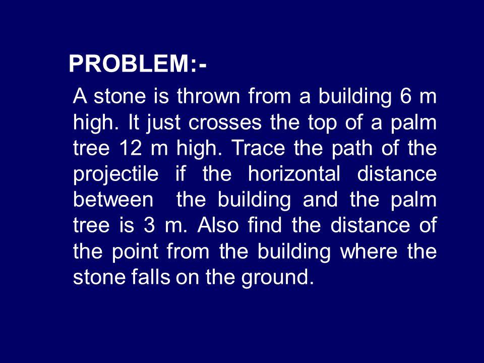 PROBLEM:-