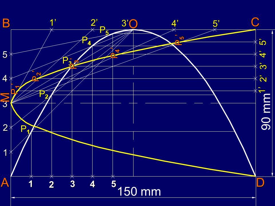 A B C O 90 mm M 150 mm D 1' 2' 3' 4' 5' P1 P2 P3 P4 P5 P1' P2' P3' P4'